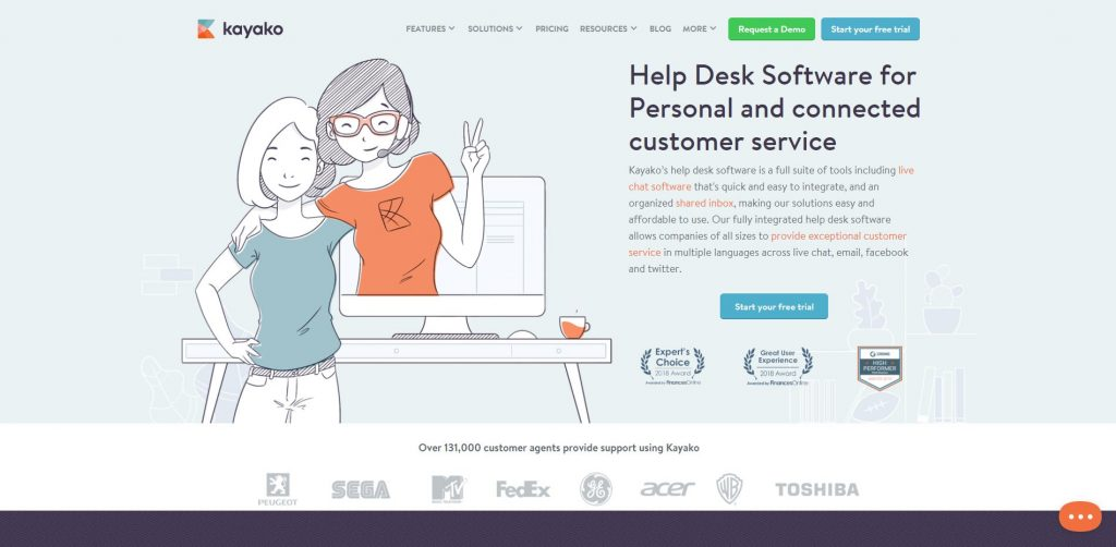 Kayako Help Desk Software